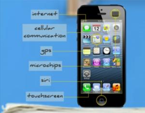 Waar komen de componenten van de iPhone vandaan?
