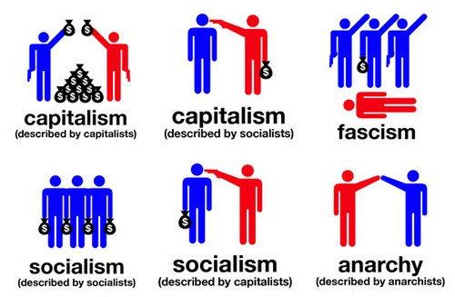 Kapitalisme betrokken wetenschap for Capitalism ii