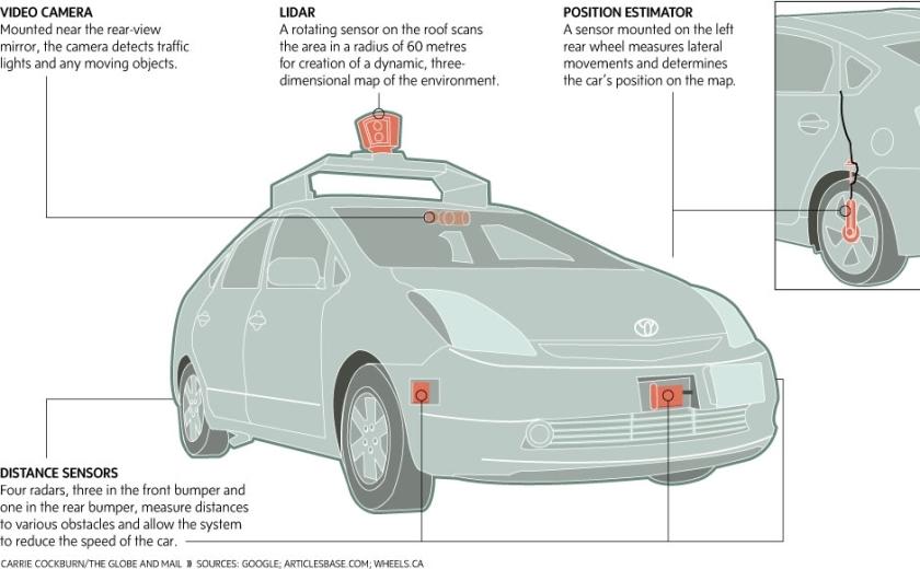 Auto's zonder bestuurder hebben al 100duizenden kilometers schadevrij gereden