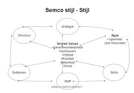 Semco stijl