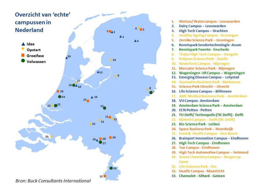 Samenleving - campussen in Nederland
