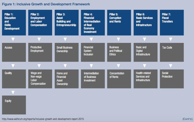 Samenleving - competitiveness 5