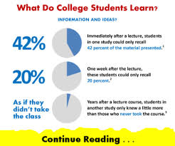 Onderwijs - Academically adrift 7