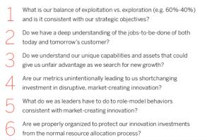Innovatie - Belangrijkste vragen