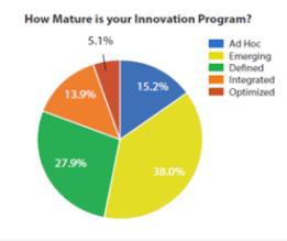 Innovatie - stand per bedrijf