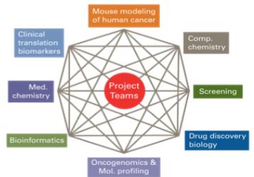 Samenleving - interdisciplinair kankeronderzoek