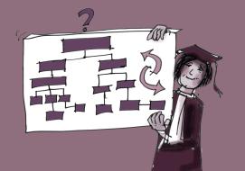 Onderwijs - democratisering organogram