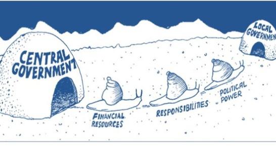 Organisatie - decentralisering 1