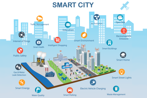 smart-cities-infrastructure-iot-wide