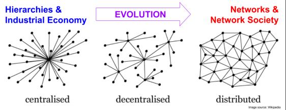 hierarchies_evolution_networks-mseombprp1dptejlmxut4bft87ouxgviy4857o76dc